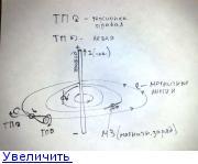 http://forumimage.ru/thumbs/20111028/131982936072002948.jpg