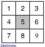 Колода Ленорман - Страница 3 151373497698059496