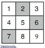 Колода Ленорман - Страница 3 15137353261157143