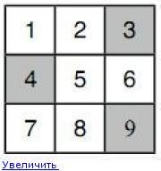 Колода Ленорман - Страница 3 151373571621099172