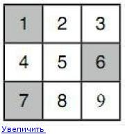 Колода Ленорман - Страница 3 151373574628538882