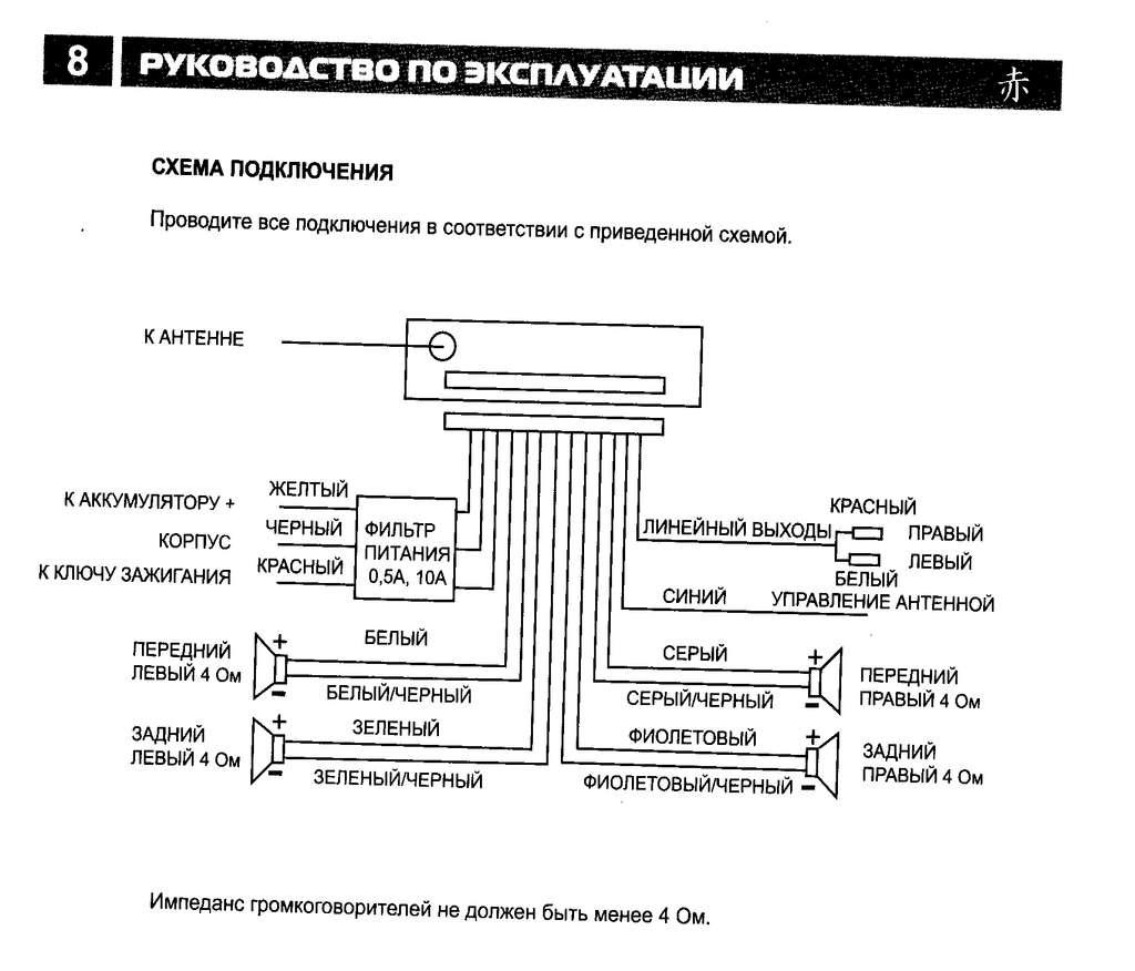 Схема lan8900eksl