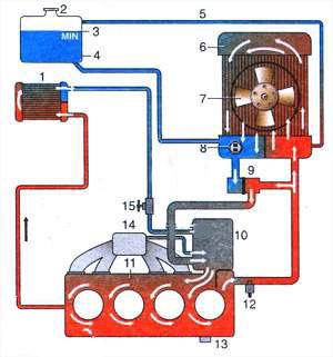 2141 схема охлаждения