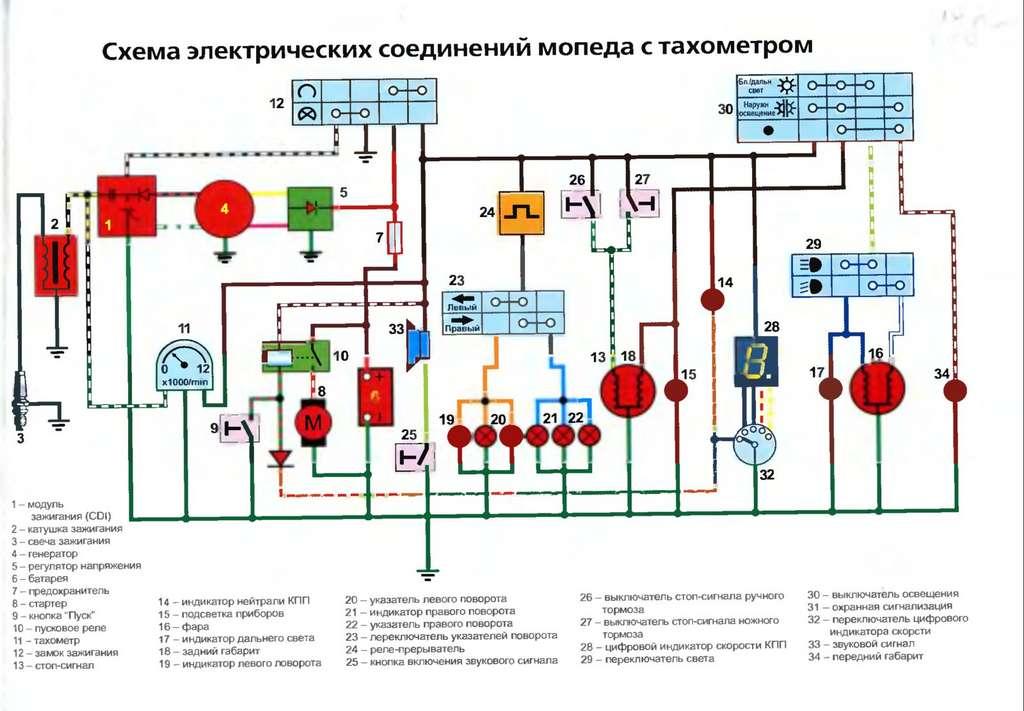 Альфа схема проводки с сигнализацией