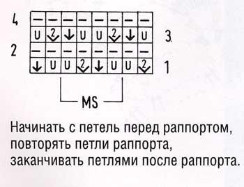 В ГОСТЯХ У МАРГАРИТЫ - Вязание: структурные узоры.