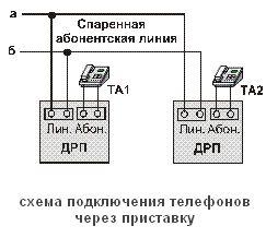 схема подключения спаренного телефону
