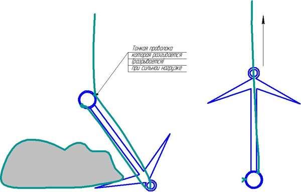схема якоря для резиновой лодки