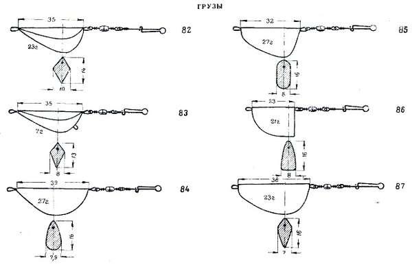 Моды на вормикс на рубины и на фузы в контакте