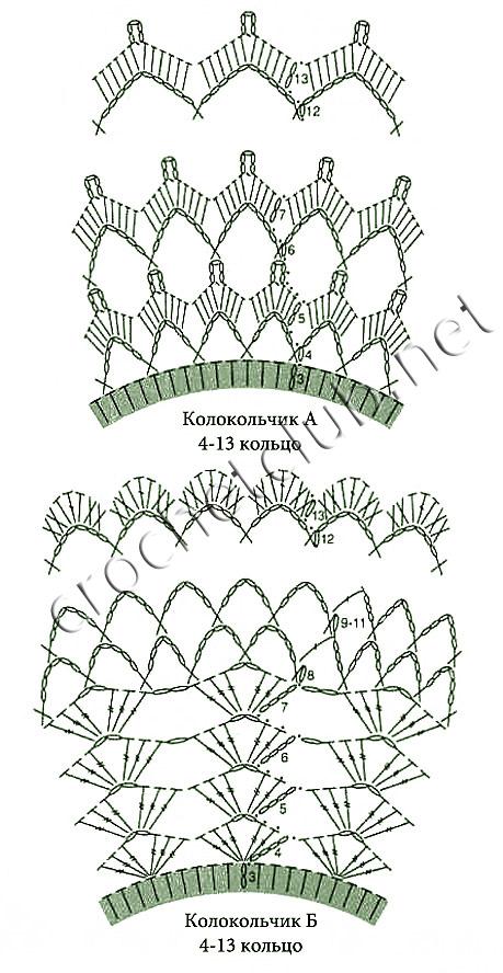 Вязание колокольчиков с крючком