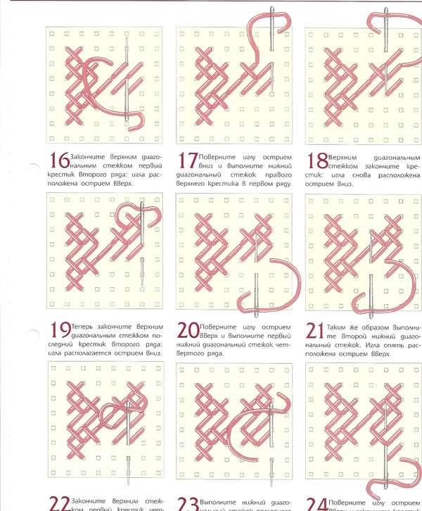 Как научиться вышивка крестиком