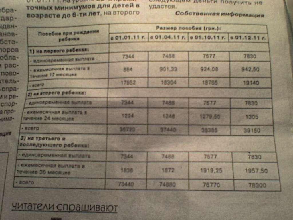 Как выплачивают родовые до родовые в беларуси выказывал