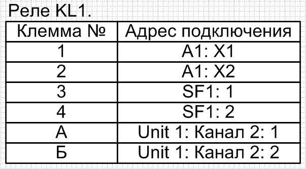 KL1 в свою очередь на схеме