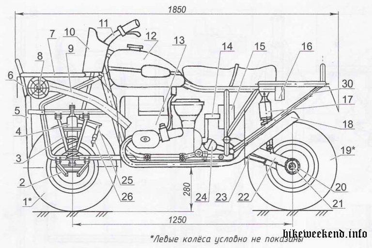 Квадроцикл своими руками чертежи
