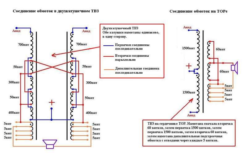 ВТОРАЯ ЖИЗНЬ СТАРОГО РАДИО - Трансформаторы лампового УНЧ