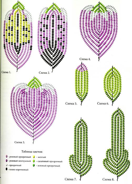 Гладиолусы схемы плетения
