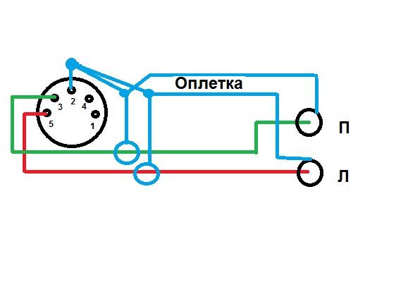 Вега эп110 фон при использовании прямого выхода
