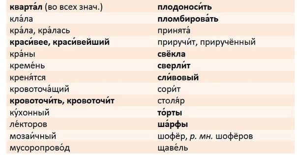 Щавель английский перевод babla словарь