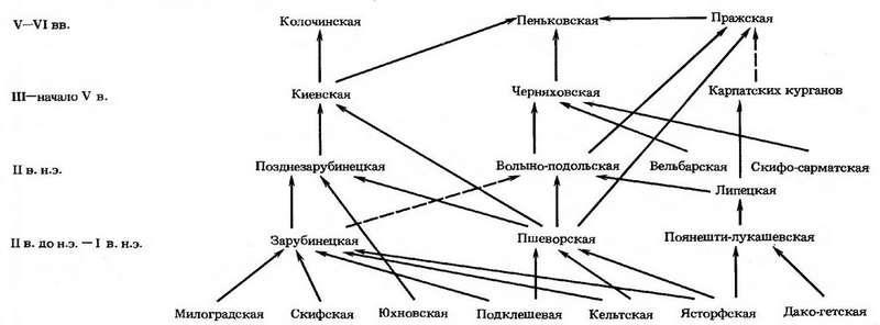 историко-политический форум • Просмотр темы - Родина склавинов