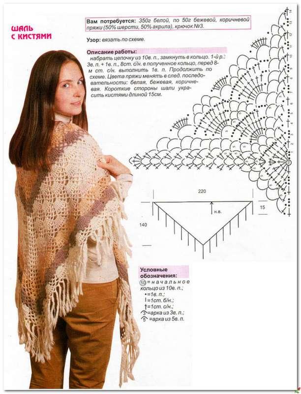 Вязание для женщин : головные уборы, шарфы, палантины и т.д.