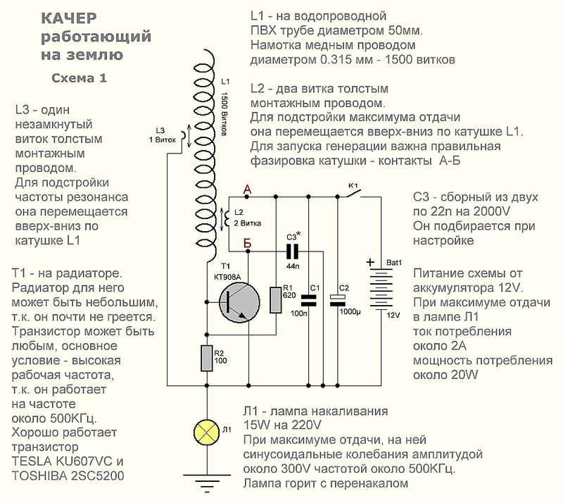 Различные устройства на основе Качера