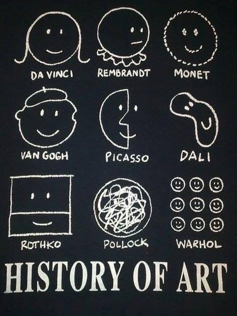 Художники известные и неизвестные