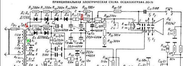 Простой осцилограф на 5ло38 схема
