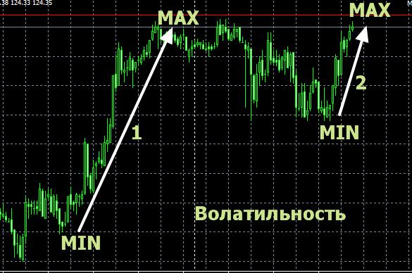 Форекс блог сергей медведев