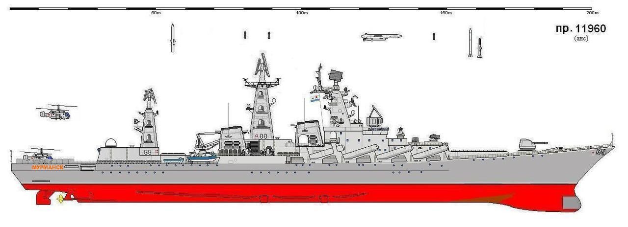 Перспективный крейсер