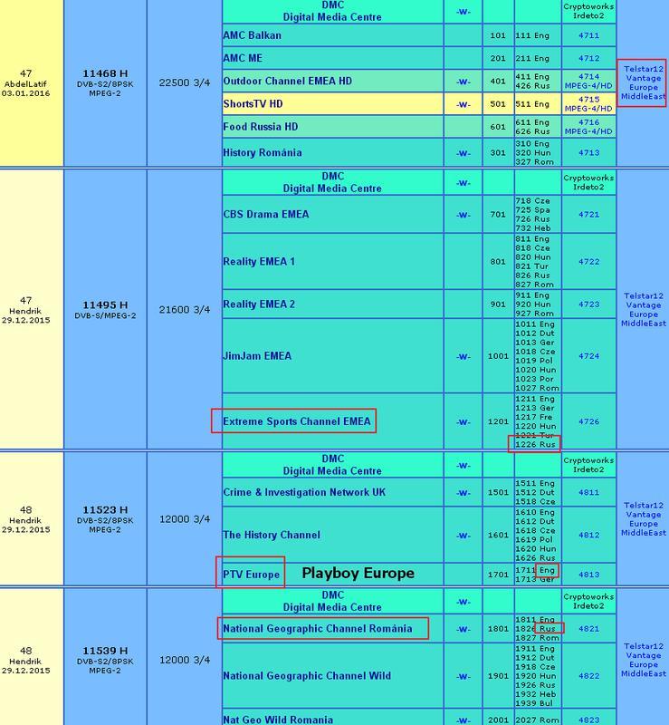 На данный момент закрытый форум временно в открытом тестовом виде(СТАРТ СКОРО!) www.satdx.2ua.in.ua (ВРЕМЕННО СВОБОДНАЯ РЕГИСТРАЦИЯ)