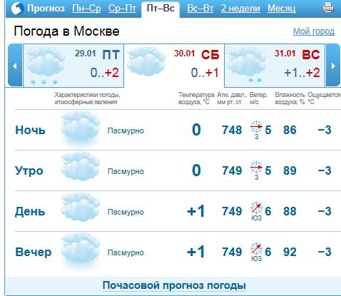 погода москвы на неделю физической деятельности