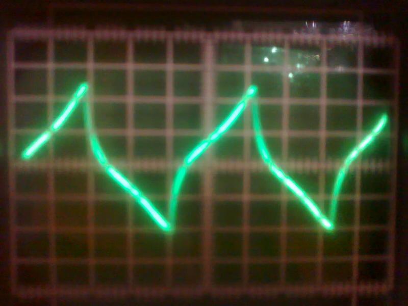 О петле гистерезиса магнитопровода