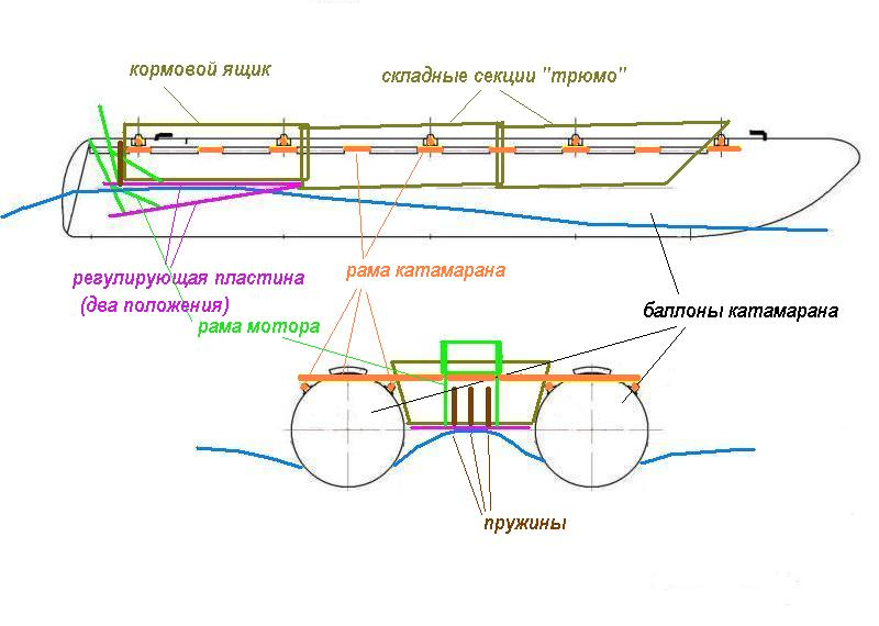 Славянские обереги вышивки и их значение 87