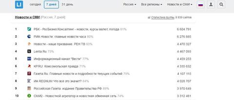 Новости русскоязычных каналов
