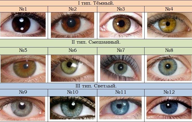 Как сделать онлайн глаза другого цвета в фотошопе