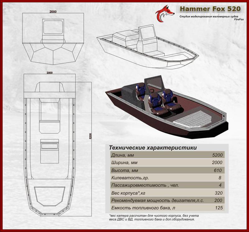 чертежи для алюминиевых лодок