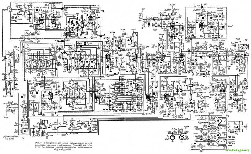 Схема управления двигателем ssangyong