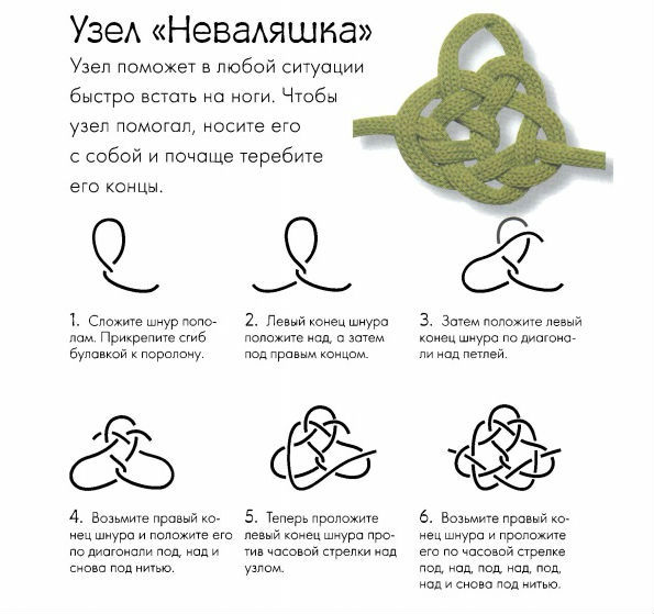 Наузы славянская магия узелков своими руками 86