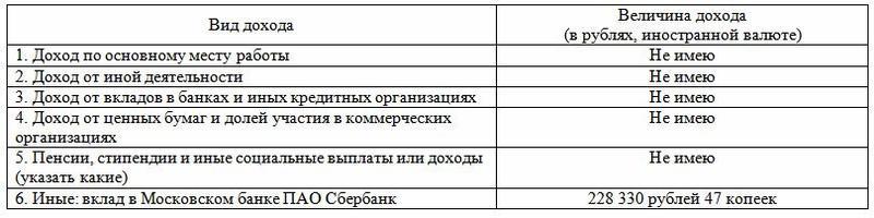 Продление Вида на жительство: список доков, сроки, доходы - ФОРУМ для МИГРАНТОВ и их РАБОТОДАТЕЛЕЙ