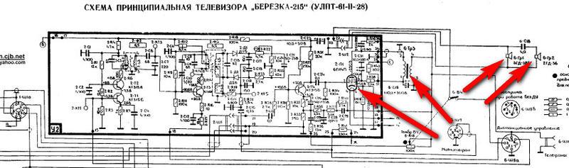 Электрические схемы отечественных телевизоров