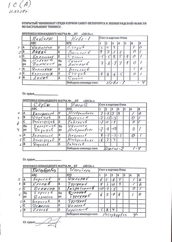 Таблички и протоколы 1 тура Лиги 1\
