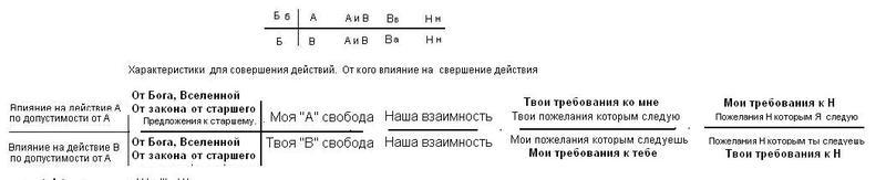 историко-политический форум • Просмотр темы - Путь в будущее. 2