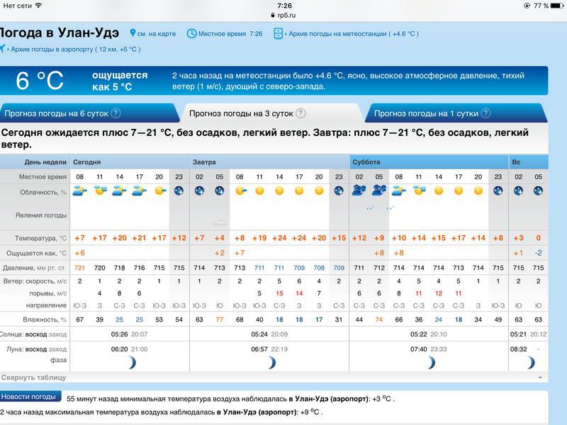 Погода в улан удэ 2 недели