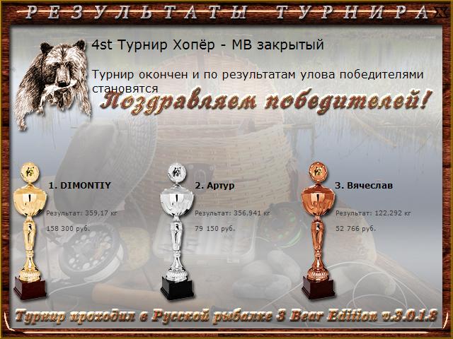 Турниры МВ.