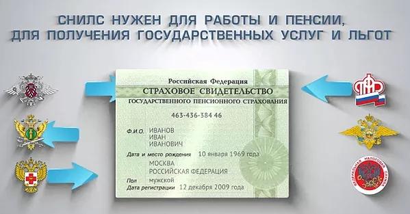 ИНН и СНИЛС для иностранных граждан - ФОРУМ для МИГРАНТОВ и их РАБОТОДАТЕЛЕЙ