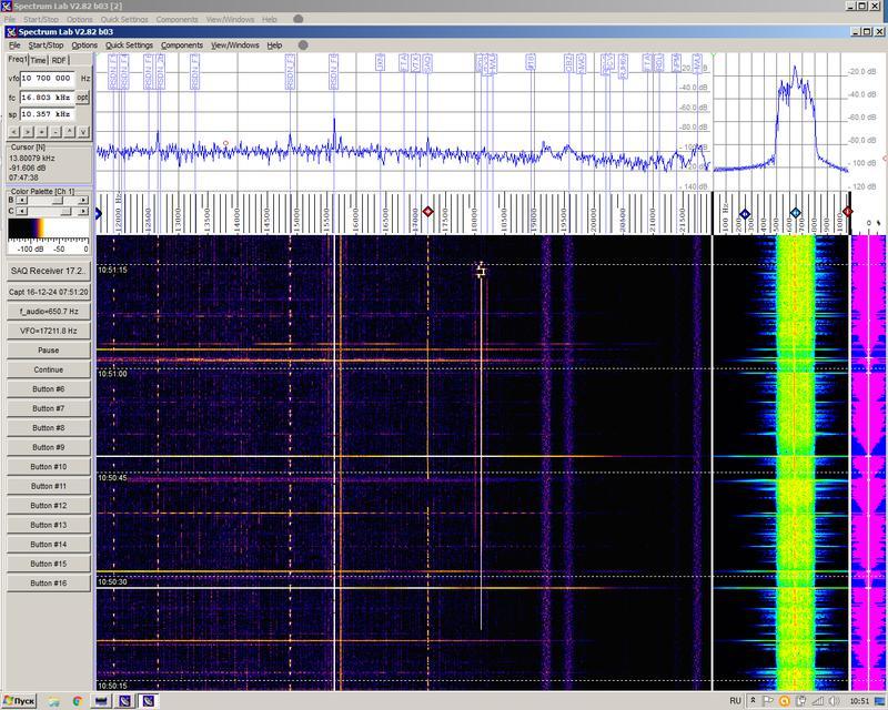 Grimeton - Поговорим о радио? DX форум. Форум о радио и DX. DXing.
