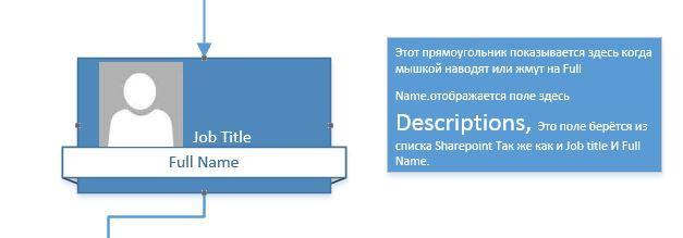 Форум пользователей Visio