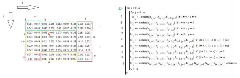 Для наглядности пронумеровал зоны, которым соответствуют обозначенные строки