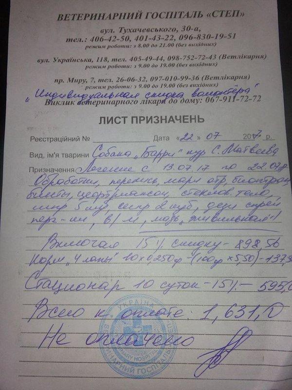 Фин. отчет Баррика с внутрисуставным переломом скакательного