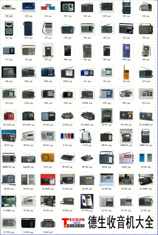 Радиоприемники Tecsun - Поговорим о радио? DX форум. Форум о радио и DX. DXing.