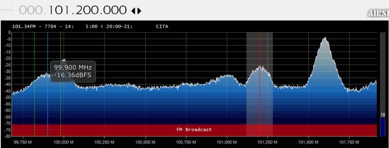 RTL-SDR.com V.3 - антенна для AIR диапазона.